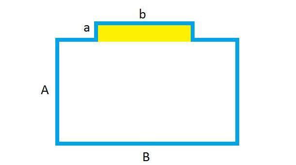 Как посчитать квадраты стены