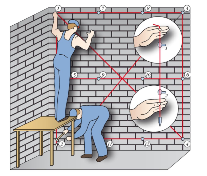 Как выровнять стены в квартире своими руками: шпаклёвкой, гипсокартоном