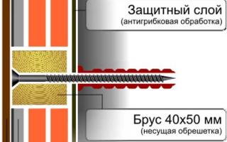 Как крепить пеноплекс к стене
